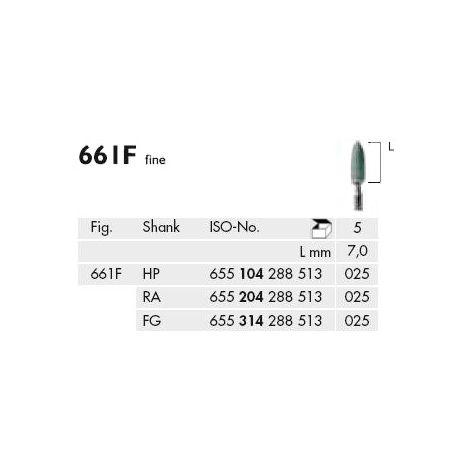 661F Abrasives SiC, Green Fine (Meisinger)