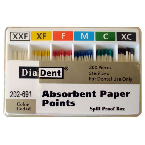 Paper Points Accessory Spillproof (DiaDent)