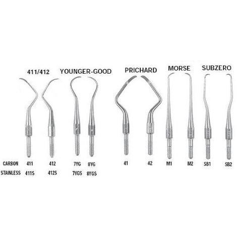 Cone Socket Curette 412 - Carbon
