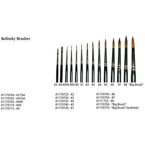 Kolinsky Brushes (Keystone)