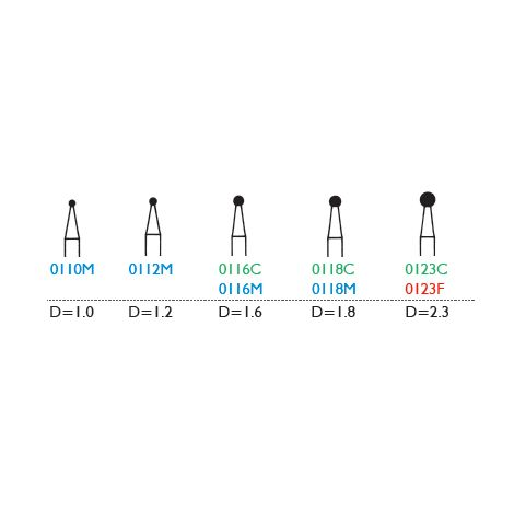 Round Disposable Diamond Burs (Meisinger)