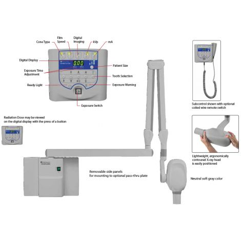 PHOT-xIIs DC Intraoral X-Ray System (Belmont)