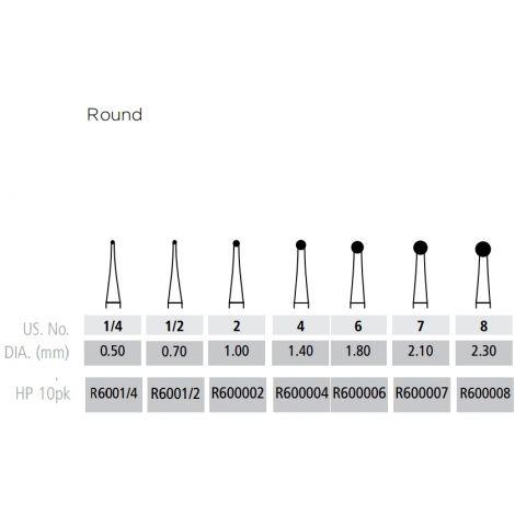 Round Burs Handpiece Length (Coltene)