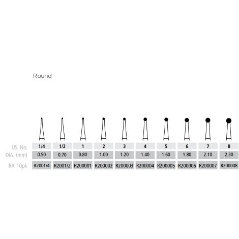 Round Burs RA-Right Angle Latch (Coltene)
