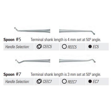 Excavators - Anterior Spoons (Nordent)