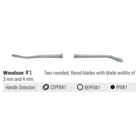 Woodson Composite Placement Instruments (Nordent)