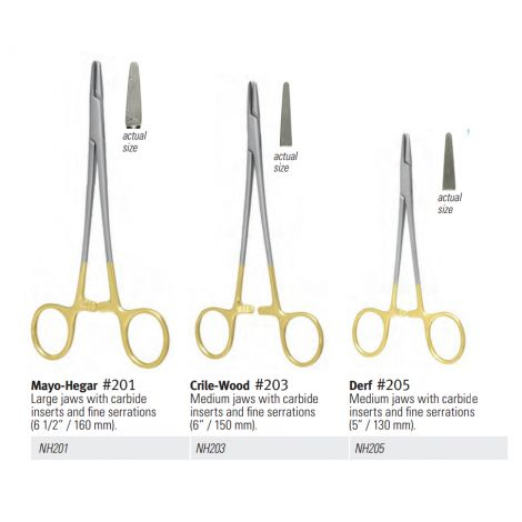 Needle Holders Cardide Jaws (Nordent)