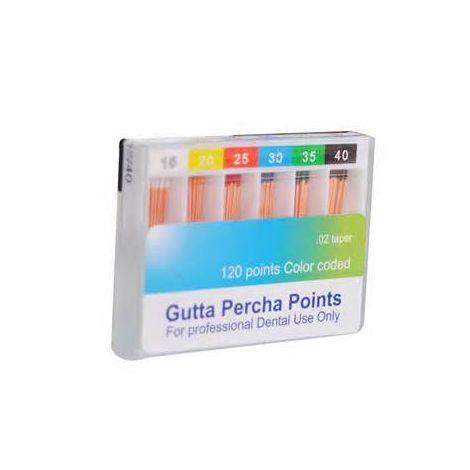 Color Coded Gutta Percha Points (JS Dental)