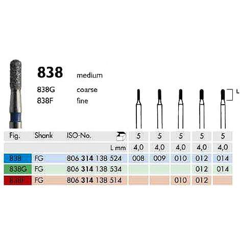Diamond Burs Round End Cylinder 838 (Meisinger)