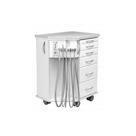 Orthodontic Mobile Cabinets (Summit Dental Systems)