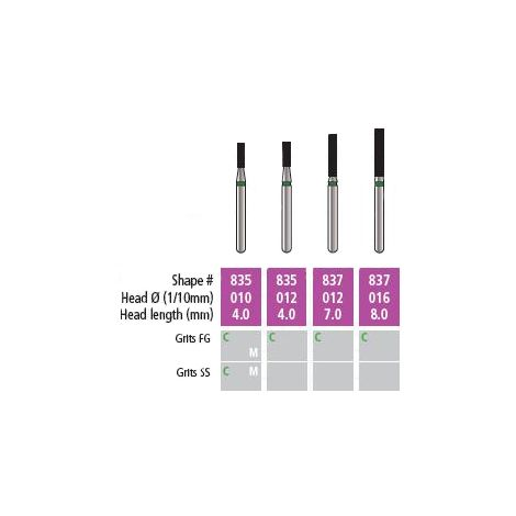 Alpen x1 Flat End Cylinder Diamond Burs (Coltene)