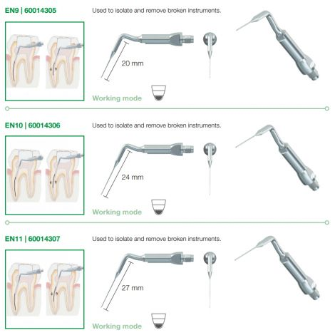 Biosonic Suvi Piezo Tips - Endodontics - Removal of Broken Instruments (Coltene/Whaledent)