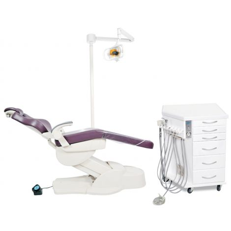 Laguna Orthodontic Package (TPC)
