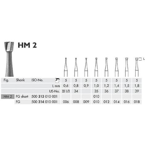 FG  34 Inverted Cone Carbide Burs  100/Pack