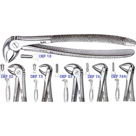 "Extracting Forceps ""ENGLISH PATTERN"" (Miltex)"