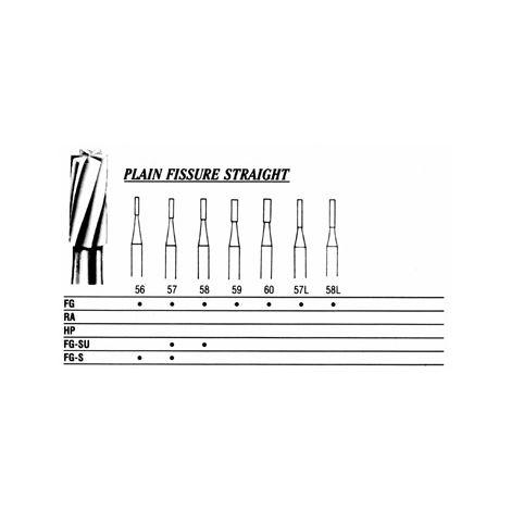 Plain Fissure Straight FG - Short Shank (Miltex)
