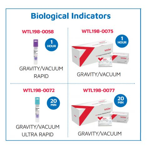 Biological Indicator Steam, Rapid - 1 Hour (50 ct. box)