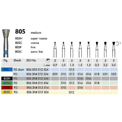 Diamond Burs Inverted Cone 805 FG (Meisinger)